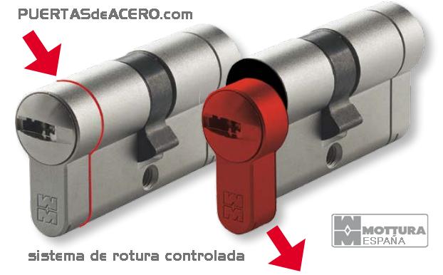 cilindro pro con rotura controlada